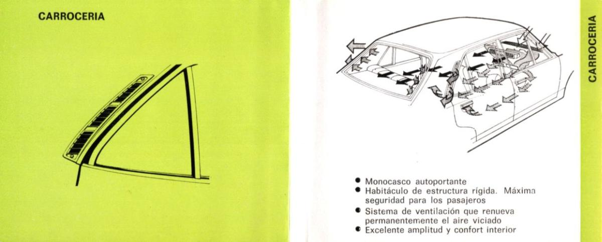 1977 Dodge 1500 M 18 related infomation specifications